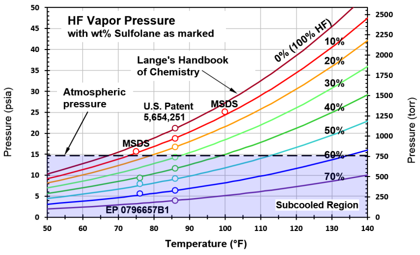 MHF-VaporPressureMap-2